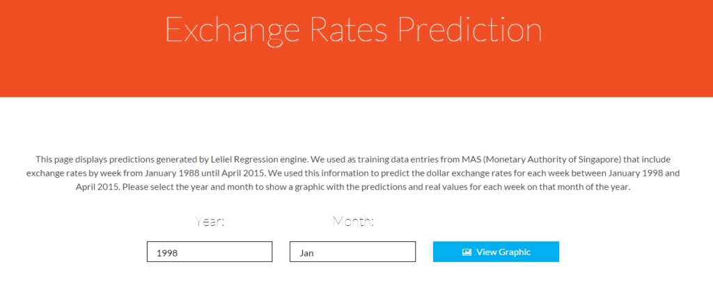 simMachines Exchange Rate Prediction